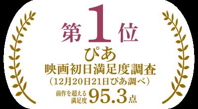 ぴあ 映画初日満足度ランキング 第1位